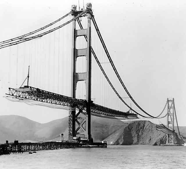 Мост Золотые Ворота (Golden Gate Bridge)